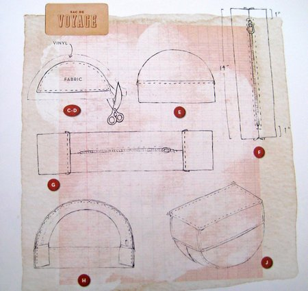home sewn instuctions