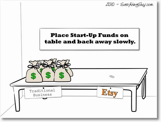 Low Start-Up Cost Business — Etsy Looks Good