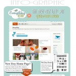 New Etsy Layout – Seller Quick-Start Guide