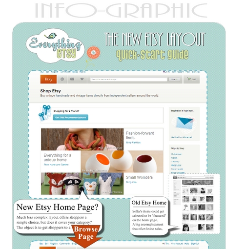 Make the most of the new Etsy layout - guide for sellers - EverythingEtsy.com/Infographics