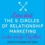 The 5 Circles of Relationship Marketing {Video Series}