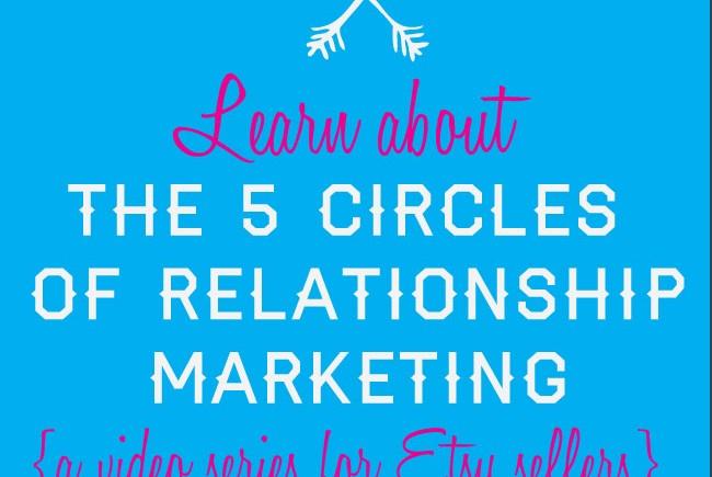 5-Circles-of-Marketing-Graphic-2