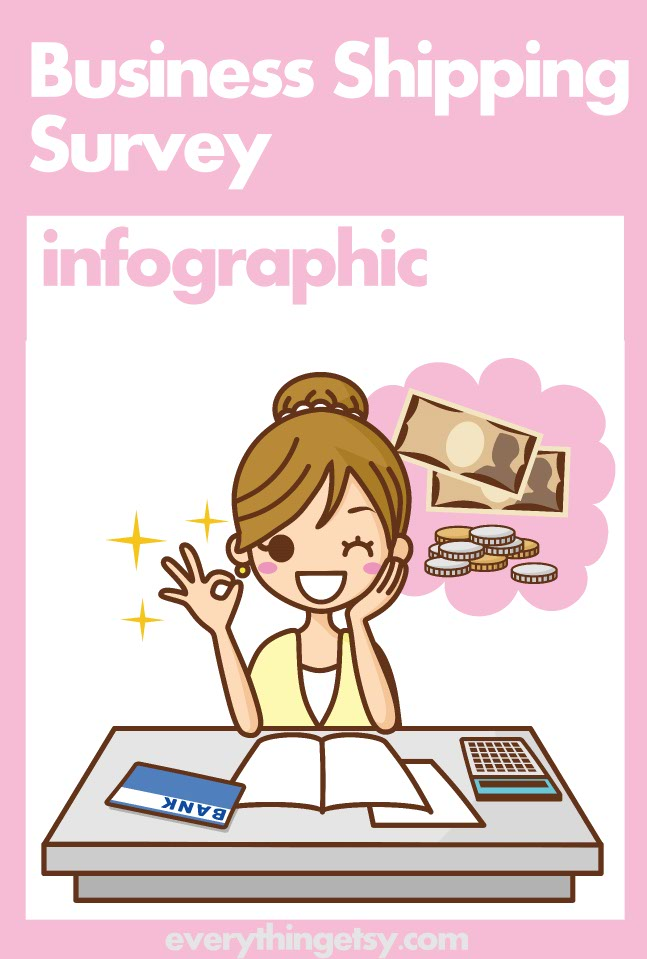 shipping_survey_infographic